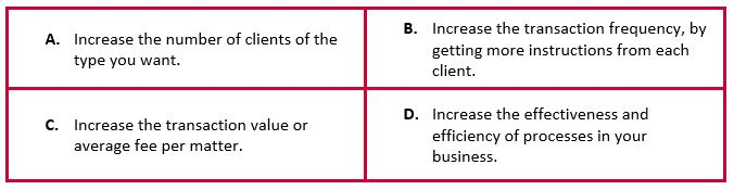 BER_323_Four_ways_to_grow_a_business.JPG
